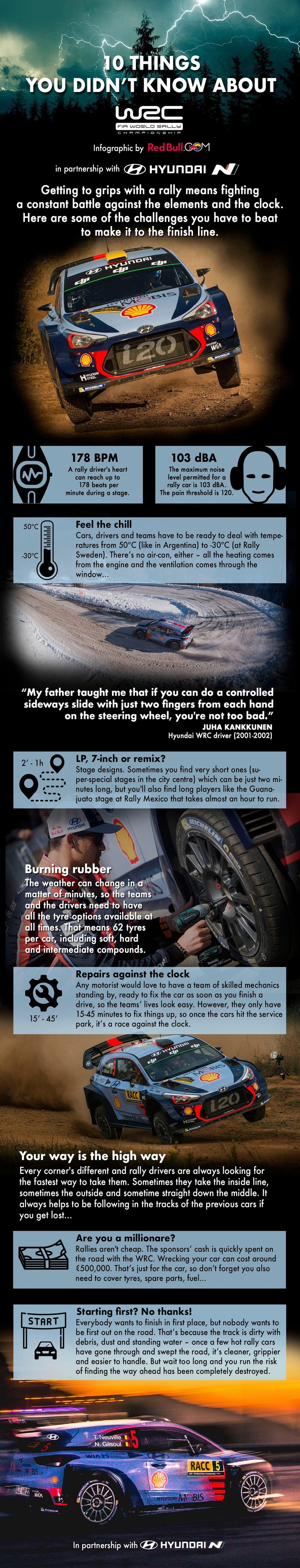 wrc 10 things you did not know